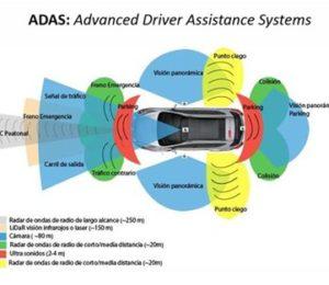 Distracciones al volante: como reducir los accidentes